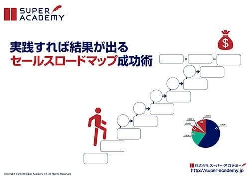 スーパー・アカデミーは新規顧客開拓やウェブ(WEB)集客など見込顧客の創出をサポートします。
