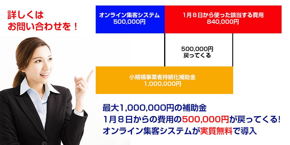 1月8日以降の費用50万円が戻ってきます。