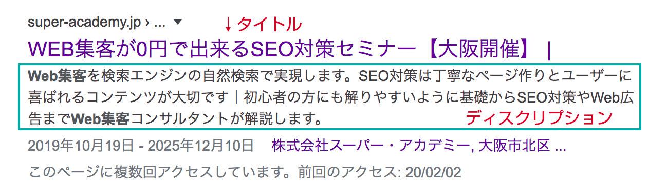 googleの検索結果タイトルとディスクリプションの表示イメージ