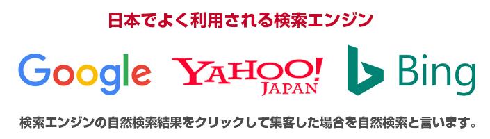 日本で良く利用される検索エンジン。検索エンジンの自然検索結果をクリックして集客した場合を自然検索と言います。